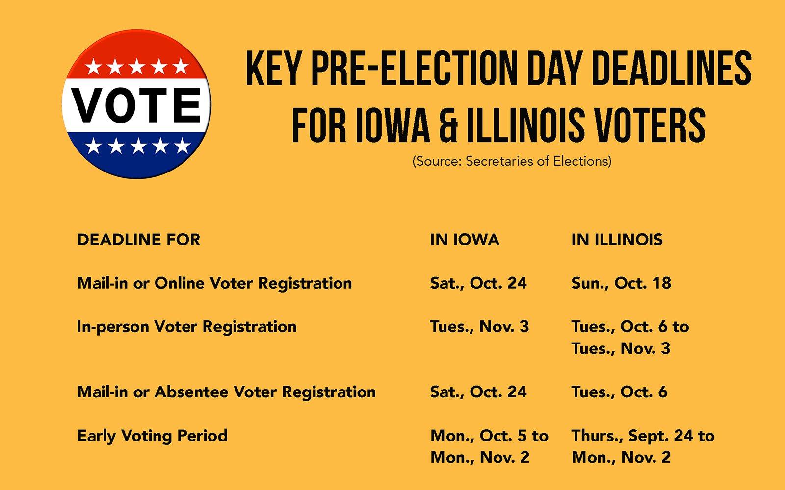 voting deadlines 1