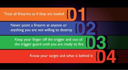 4 primary gun safety rules